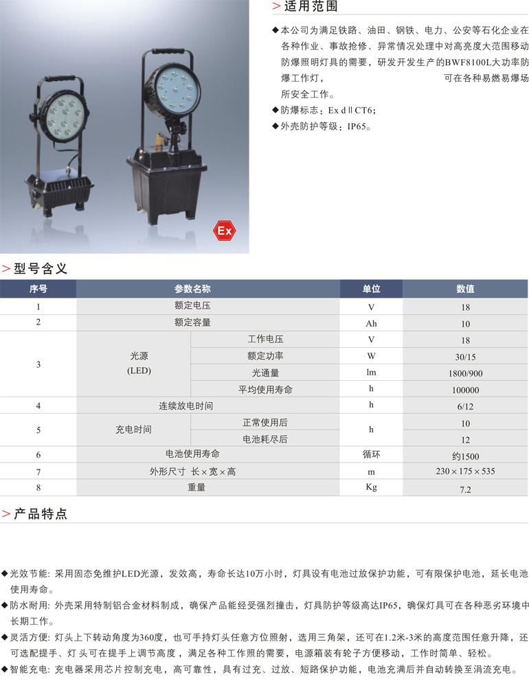 BWF8100L大功率é˜2爆å·¥作çˉ